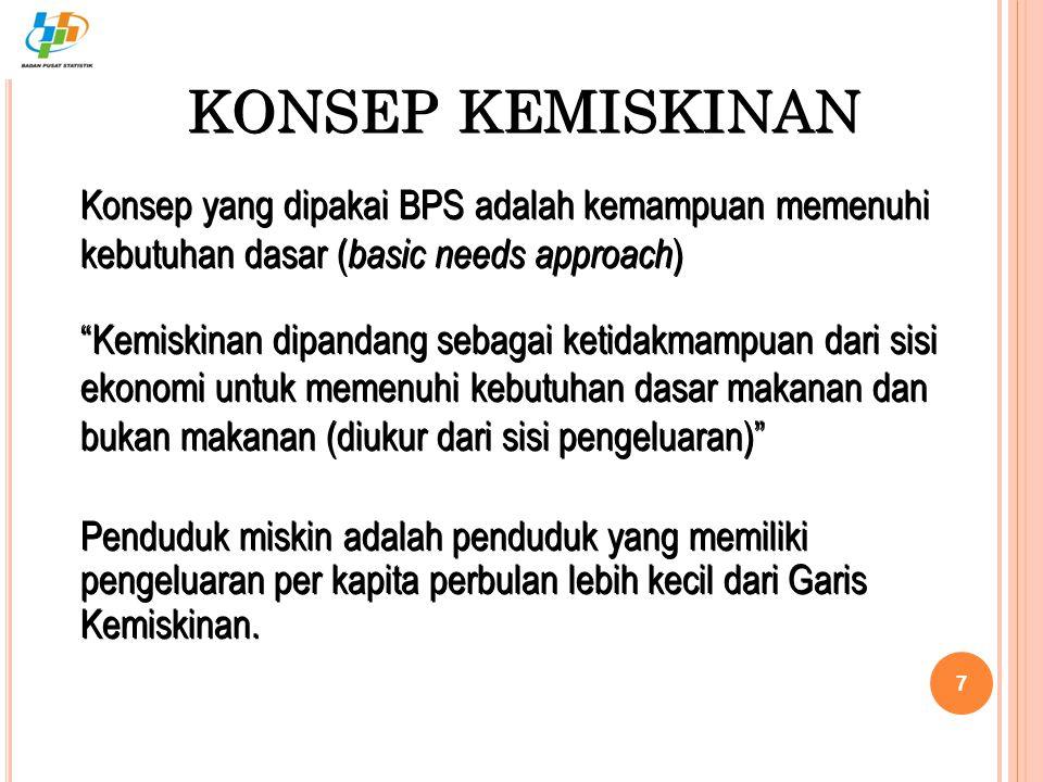 KONSEP KEMISKINAN Konsep yang dipakai BPS adalah kemampuan memenuhi kebutuhan dasar (basic needs approach)