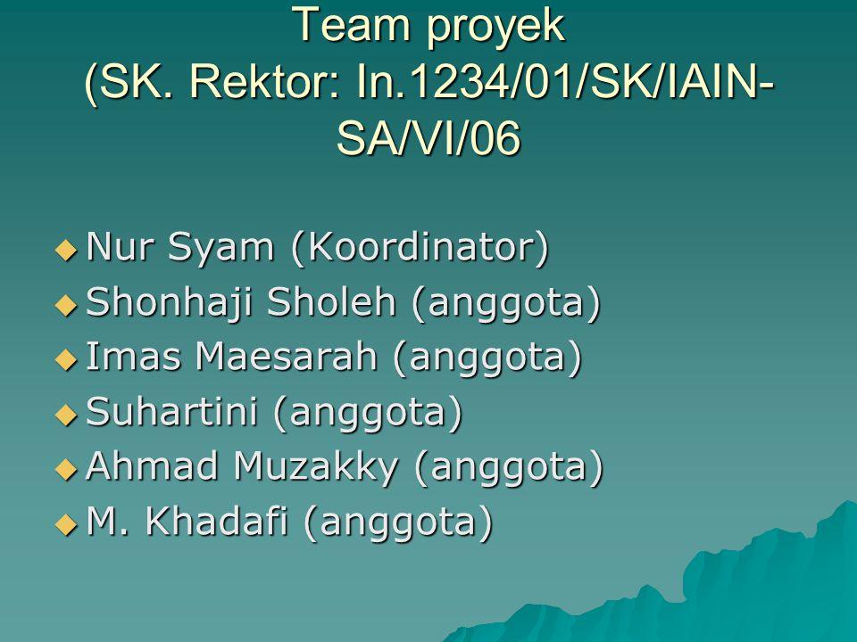 Team proyek (SK. Rektor: In.1234/01/SK/IAIN-SA/VI/06