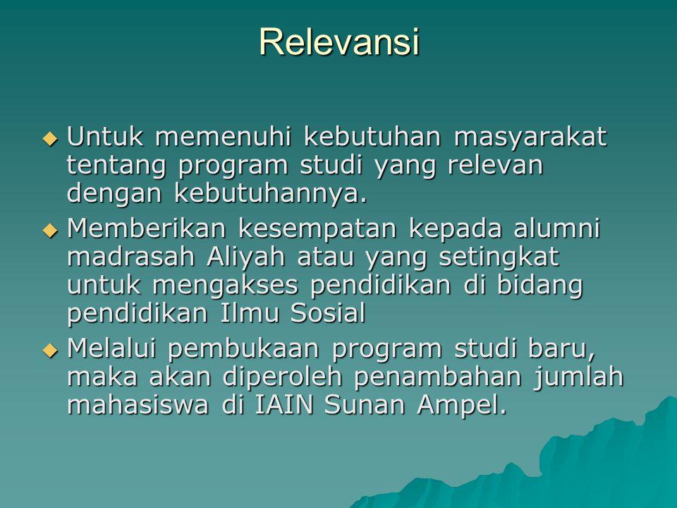 Relevansi Untuk memenuhi kebutuhan masyarakat tentang program studi yang relevan dengan kebutuhannya.