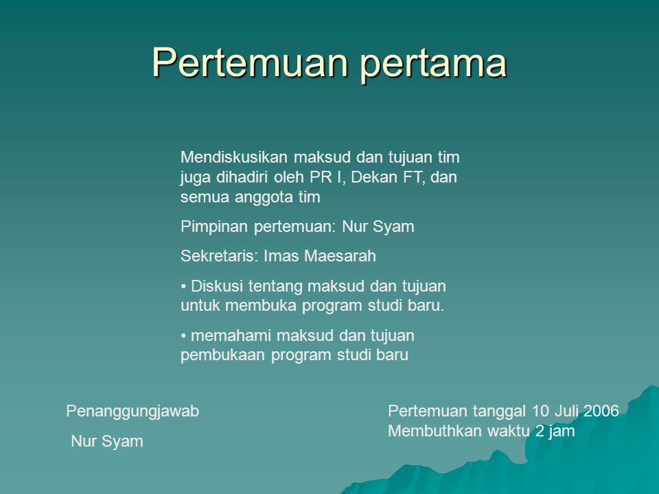 Pertemuan pertama Mendiskusikan maksud dan tujuan tim juga dihadiri oleh PR I, Dekan FT, dan semua anggota tim.