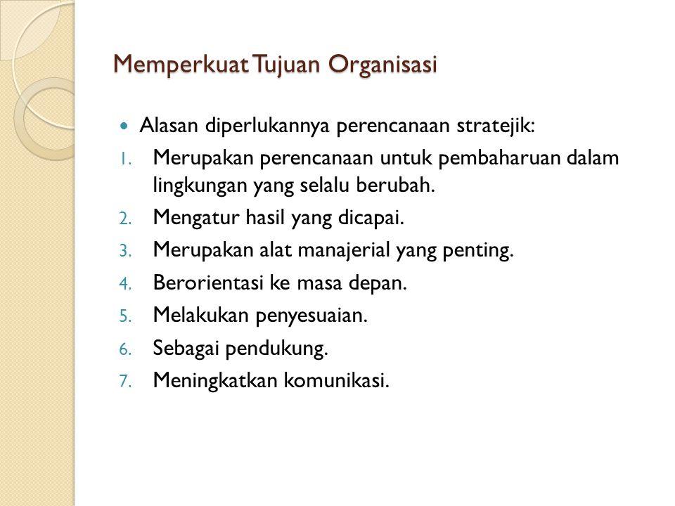 Memperkuat Tujuan Organisasi