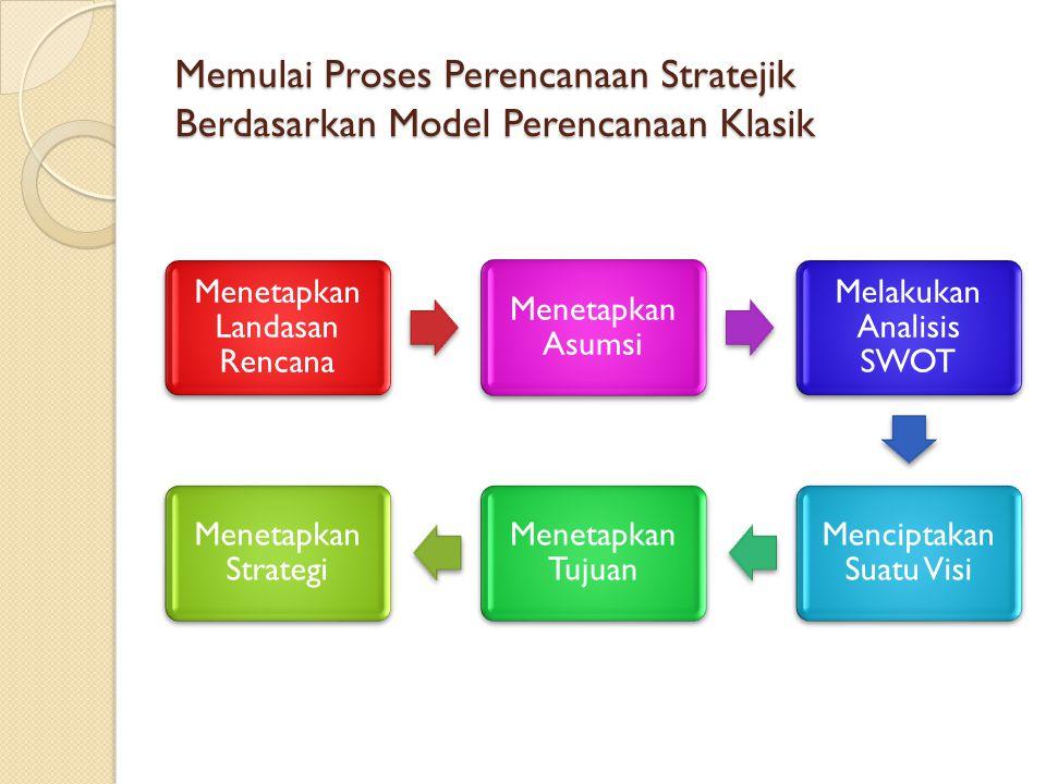 Memulai Proses Perencanaan Stratejik Berdasarkan Model Perencanaan Klasik