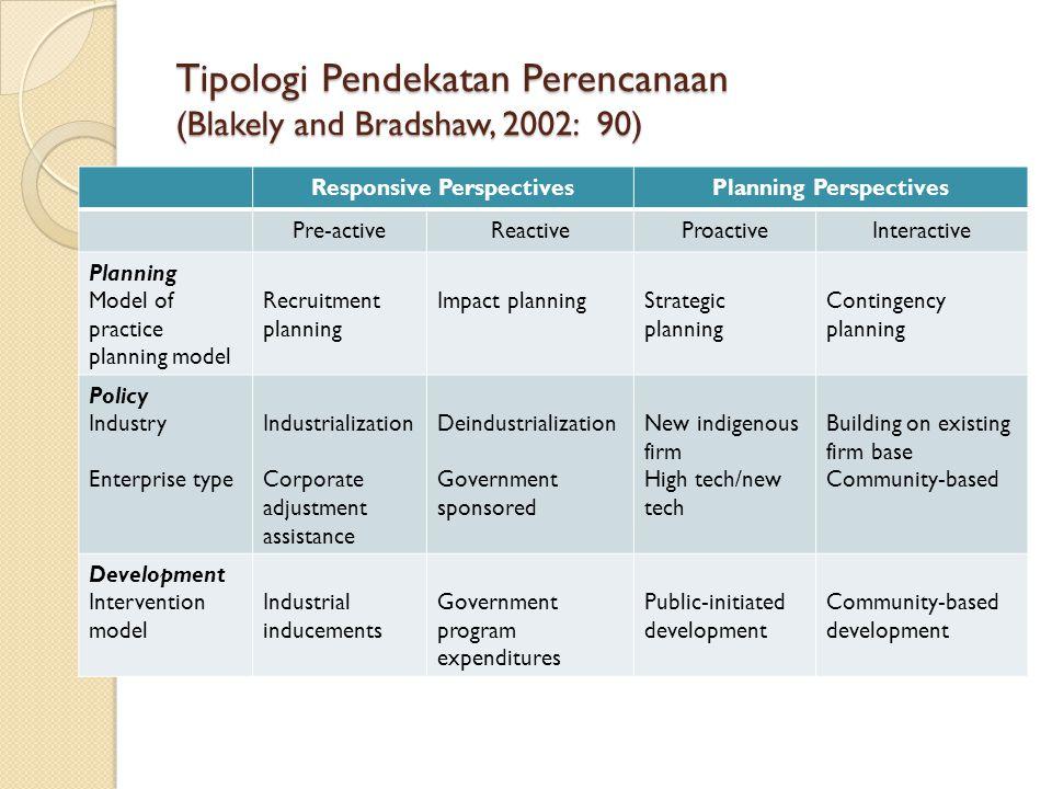 Tipologi Pendekatan Perencanaan (Blakely and Bradshaw, 2002: 90)