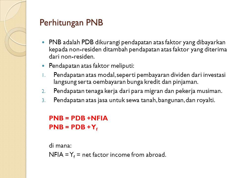 Perhitungan PNB