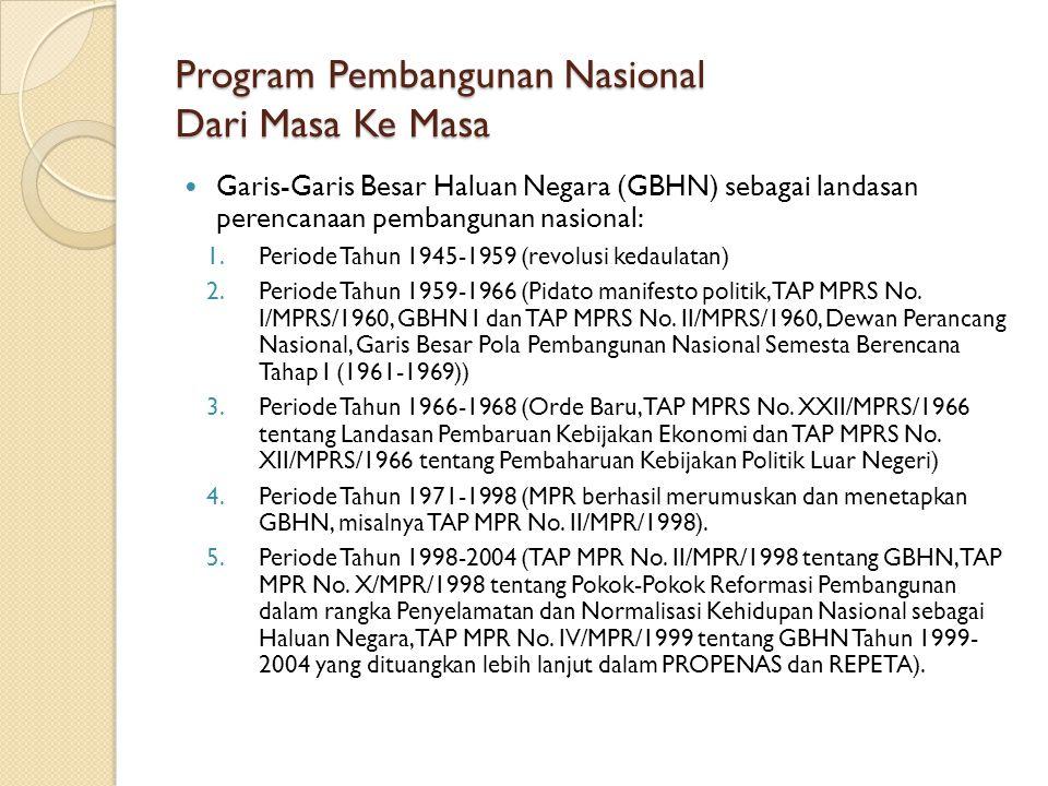 Program Pembangunan Nasional Dari Masa Ke Masa