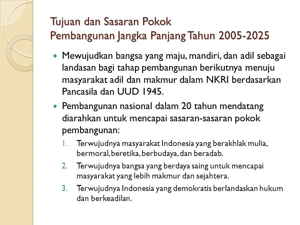 Tujuan dan Sasaran Pokok Pembangunan Jangka Panjang Tahun 2005-2025