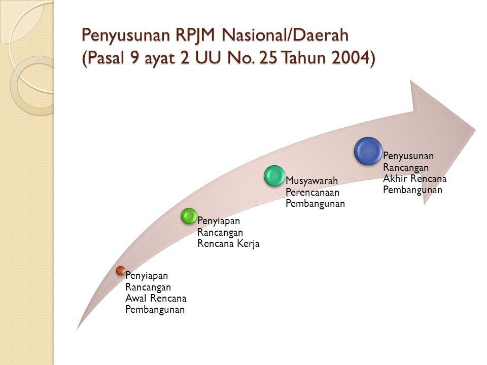 Penyusunan RPJM Nasional/Daerah (Pasal 9 ayat 2 UU No. 25 Tahun 2004)