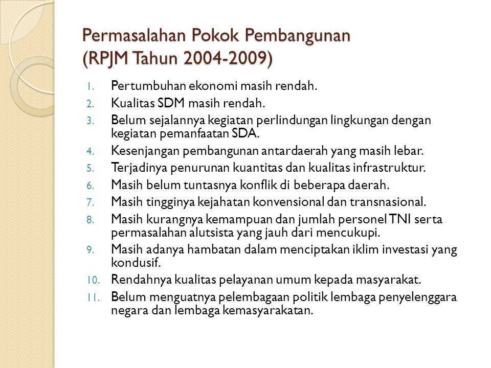 Permasalahan Pokok Pembangunan (RPJM Tahun 2004-2009)