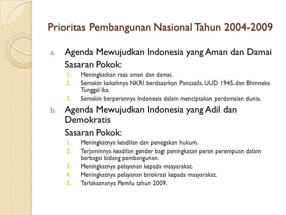 Prioritas Pembangunan Nasional Tahun 2004-2009