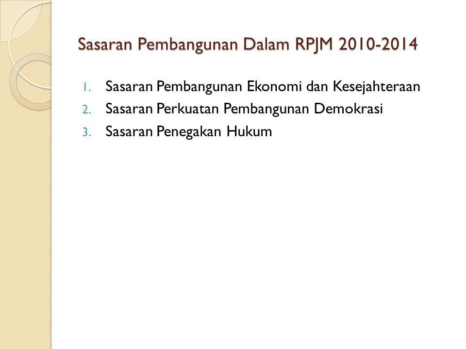 Sasaran Pembangunan Dalam RPJM 2010-2014