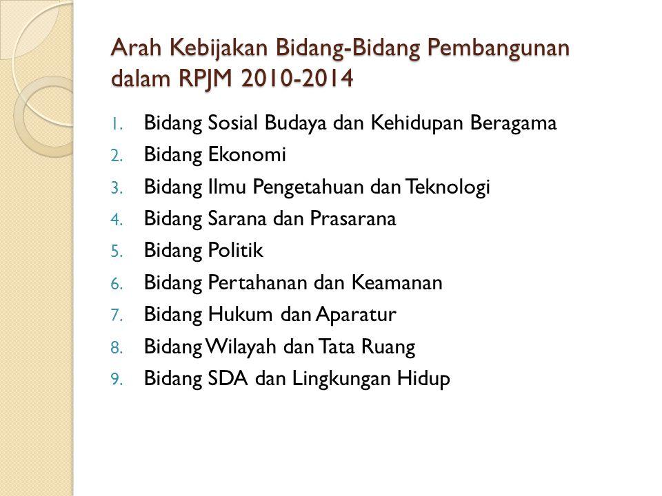 Arah Kebijakan Bidang-Bidang Pembangunan dalam RPJM 2010-2014