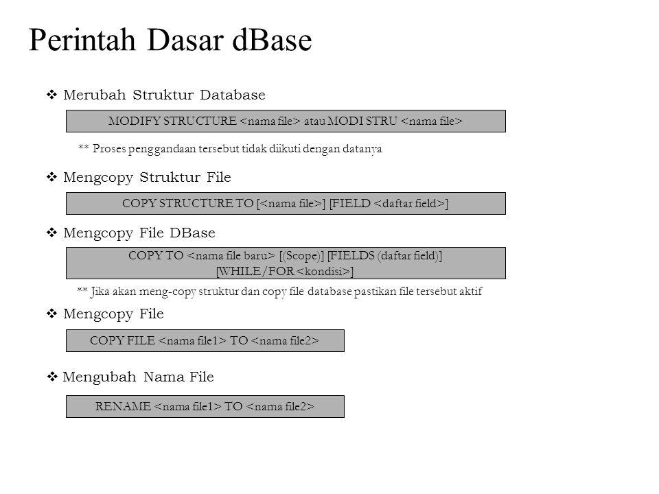 Perintah Dasar dBase Merubah Struktur Database Mengcopy Struktur File