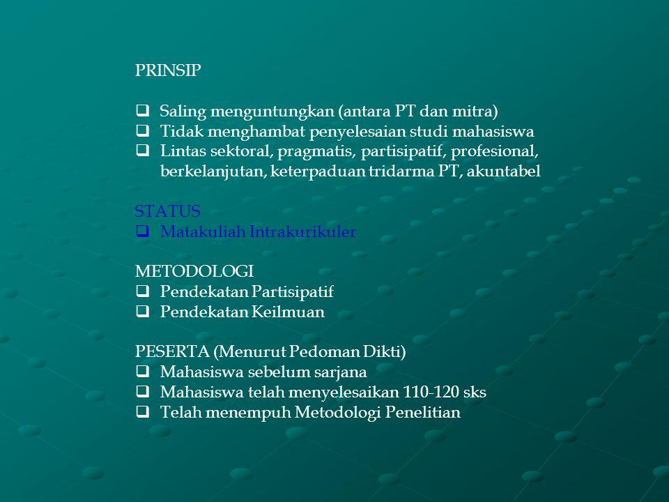 PRINSIP Saling menguntungkan (antara PT dan mitra) Tidak menghambat penyelesaian studi mahasiswa.