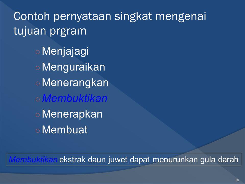 Contoh pernyataan singkat mengenai tujuan prgram