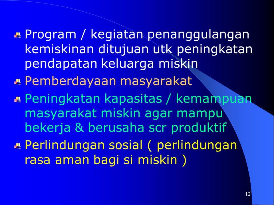 Program / kegiatan penanggulangan kemiskinan ditujuan utk peningkatan pendapatan keluarga miskin