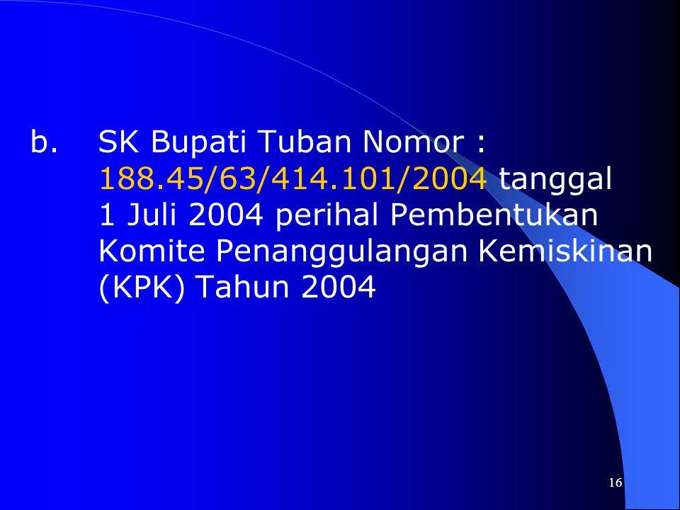 b. SK Bupati Tuban Nomor :. 188. 45/63/414. 101/2004 tanggal
