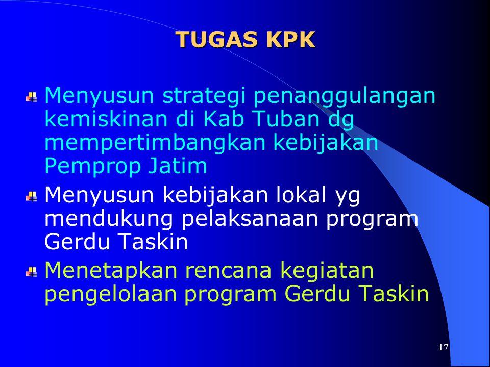 TUGAS KPK Menyusun strategi penanggulangan kemiskinan di Kab Tuban dg mempertimbangkan kebijakan Pemprop Jatim.