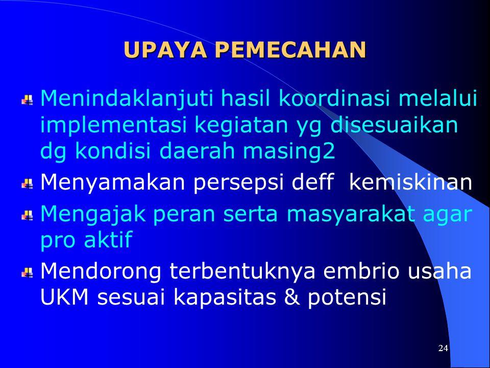 UPAYA PEMECAHAN Menindaklanjuti hasil koordinasi melalui implementasi kegiatan yg disesuaikan dg kondisi daerah masing2.