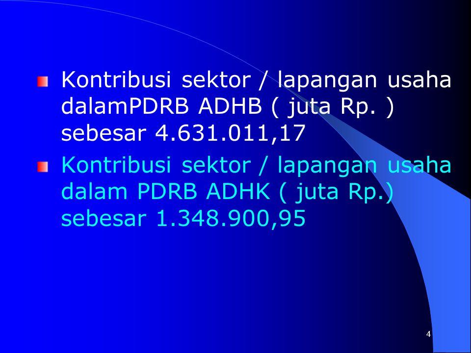 Kontribusi sektor / lapangan usaha dalamPDRB ADHB ( juta Rp