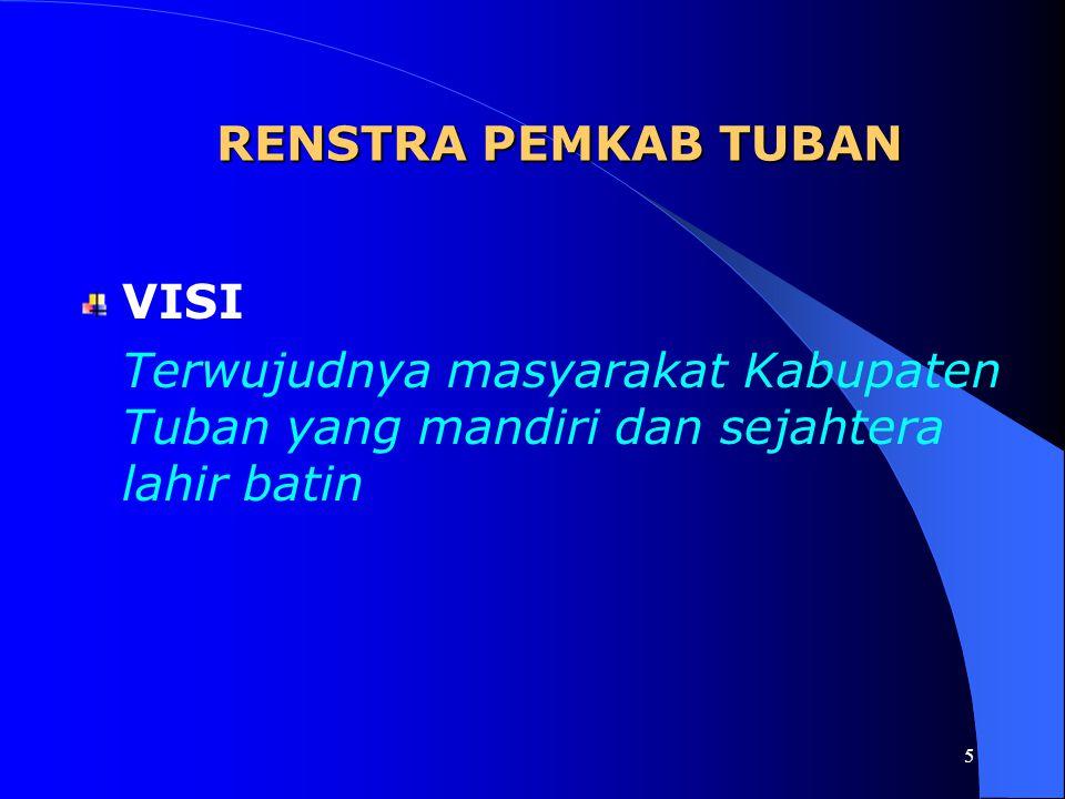 RENSTRA PEMKAB TUBAN VISI.