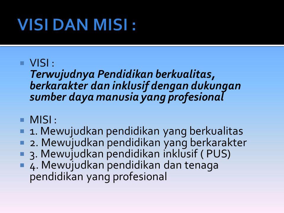 VISI DAN MISI : VISI : Terwujudnya Pendidikan berkualitas, berkarakter dan inklusif dengan dukungan sumber daya manusia yang profesional.