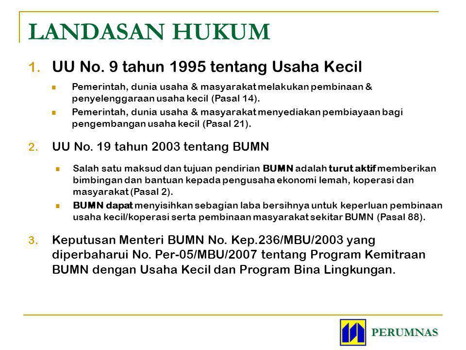 LANDASAN HUKUM UU No. 9 tahun 1995 tentang Usaha Kecil
