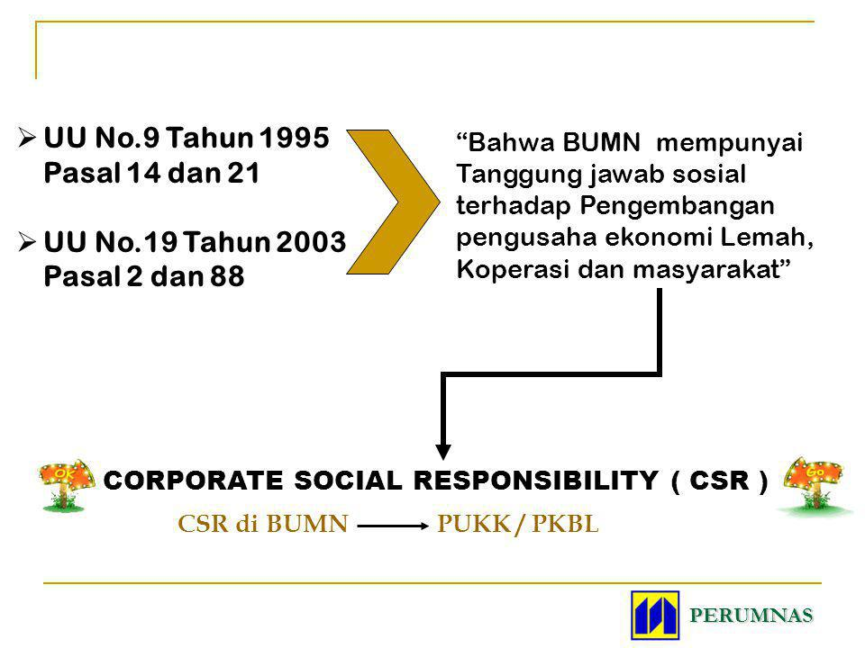 UU No.9 Tahun 1995 Pasal 14 dan 21 UU No.19 Tahun 2003 Pasal 2 dan 88