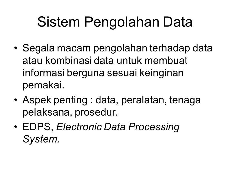 Sistem Pengolahan Data