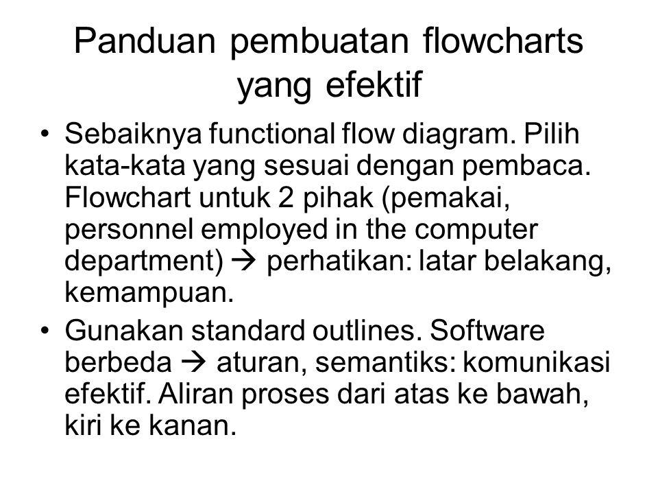 Panduan pembuatan flowcharts yang efektif