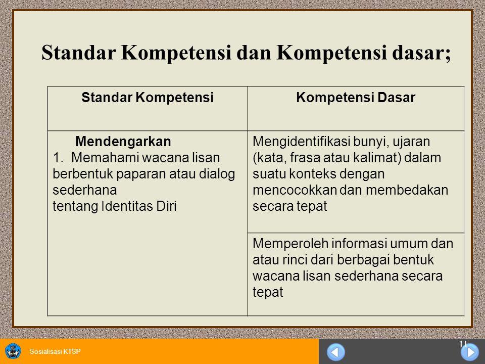 Standar Kompetensi dan Kompetensi dasar;