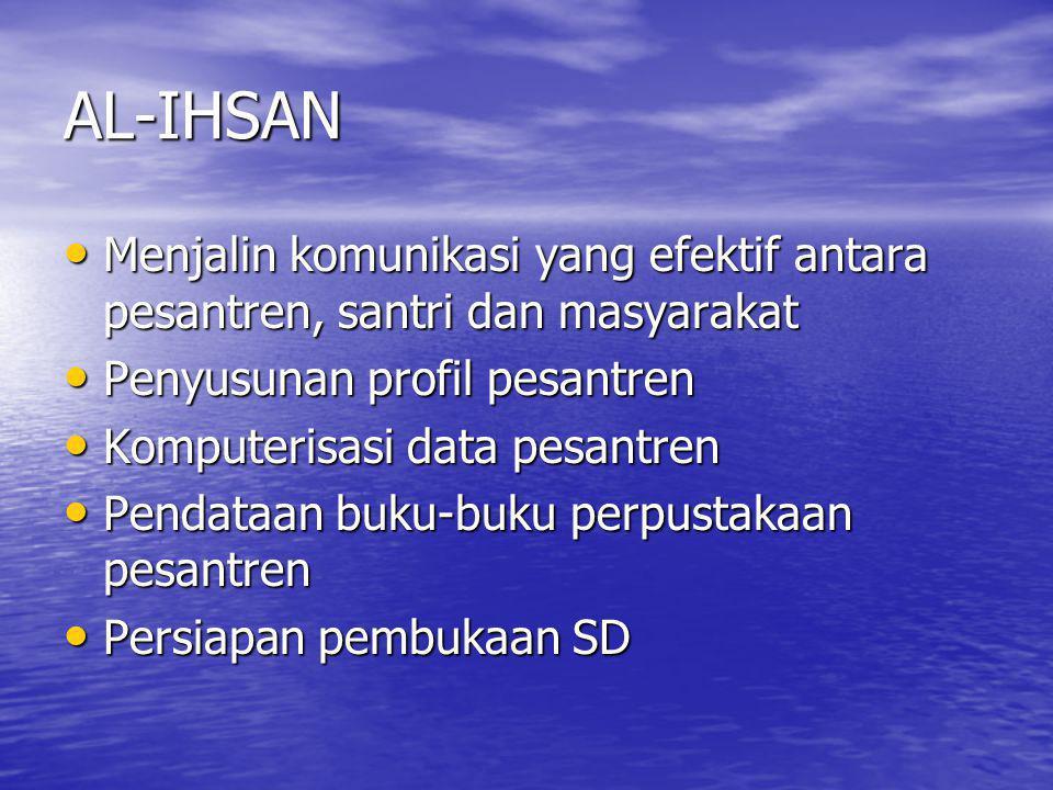 AL-IHSAN Menjalin komunikasi yang efektif antara pesantren, santri dan masyarakat. Penyusunan profil pesantren.