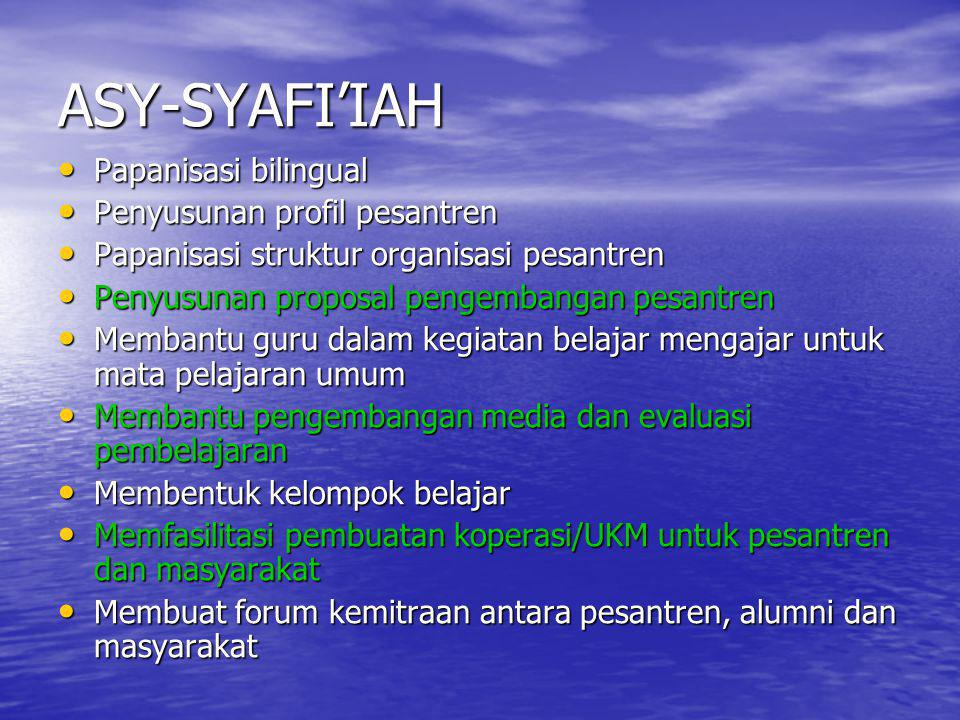 ASY-SYAFI'IAH Papanisasi bilingual Penyusunan profil pesantren
