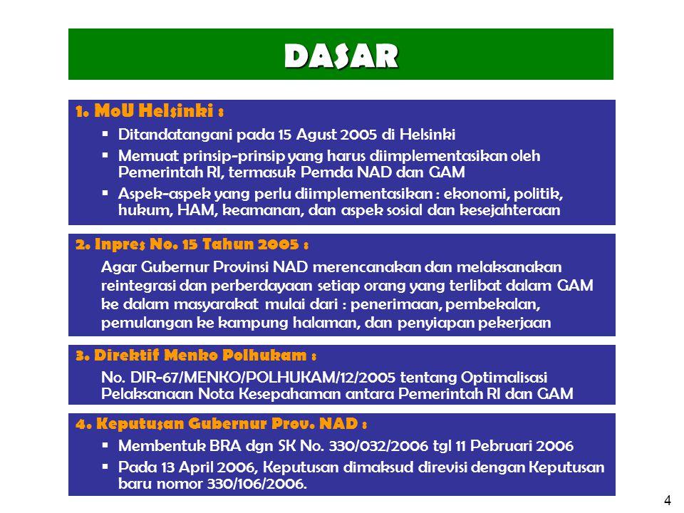 DASAR 1. MoU Helsinki : Ditandatangani pada 15 Agust 2005 di Helsinki