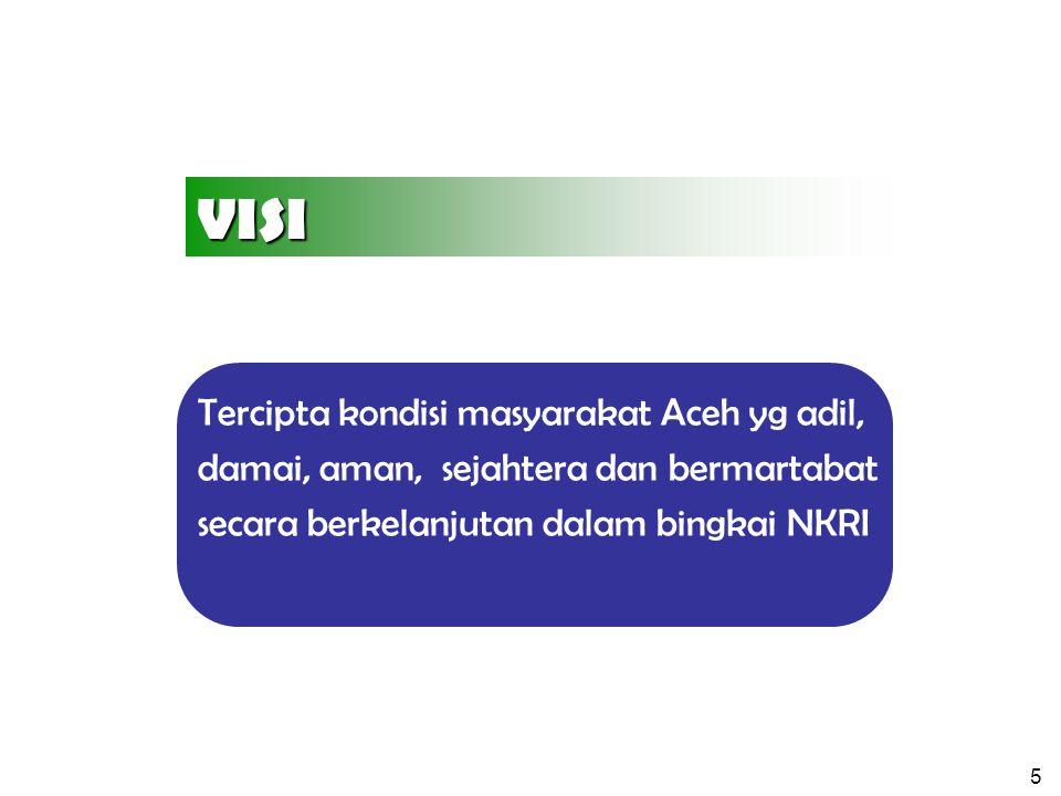 VISI Tercipta kondisi masyarakat Aceh yg adil, damai, aman, sejahtera dan bermartabat secara berkelanjutan dalam bingkai NKRI.