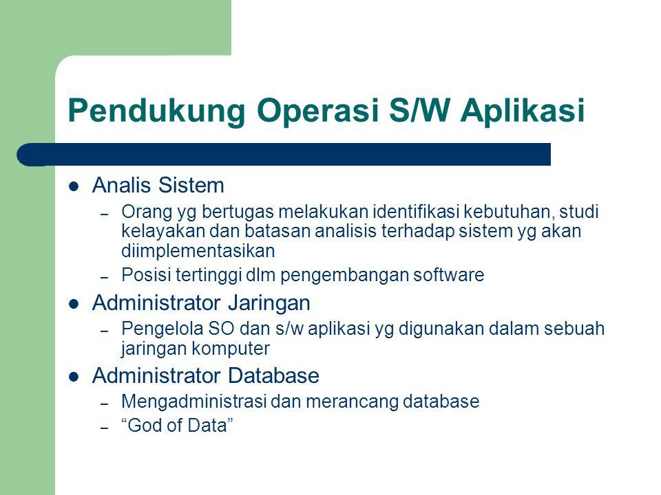 Pendukung Operasi S/W Aplikasi