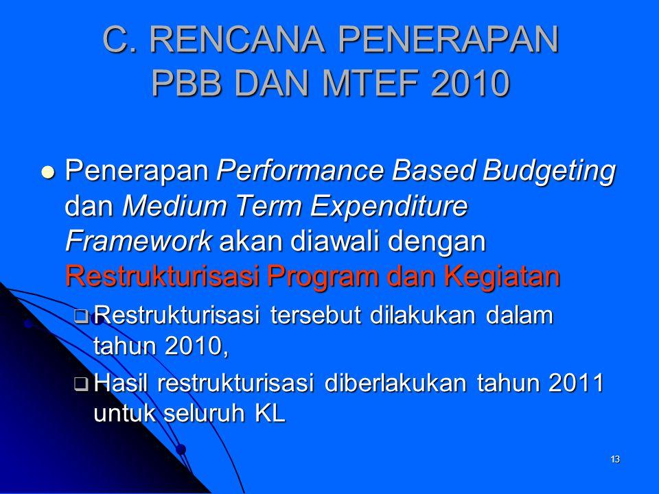C. RENCANA PENERAPAN PBB DAN MTEF 2010
