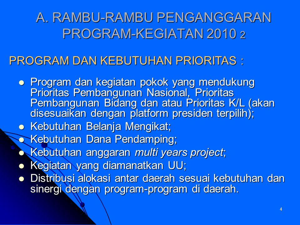 A. RAMBU-RAMBU PENGANGGARAN PROGRAM-KEGIATAN 2010 2