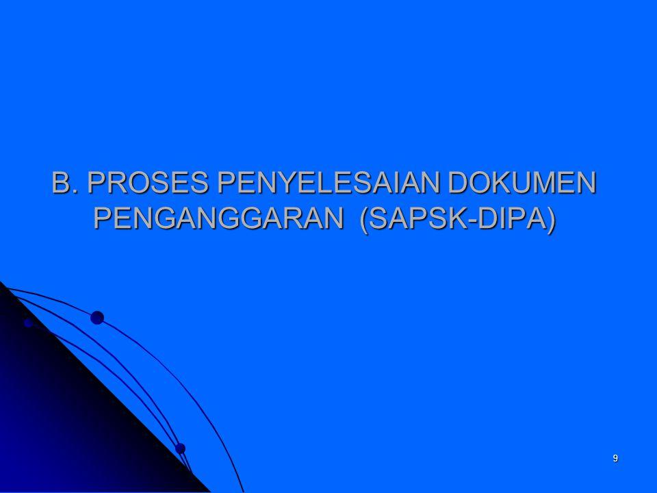 B. PROSES PENYELESAIAN DOKUMEN PENGANGGARAN (SAPSK-DIPA)