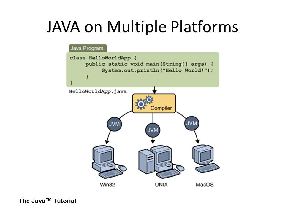 JAVA on Multiple Platforms
