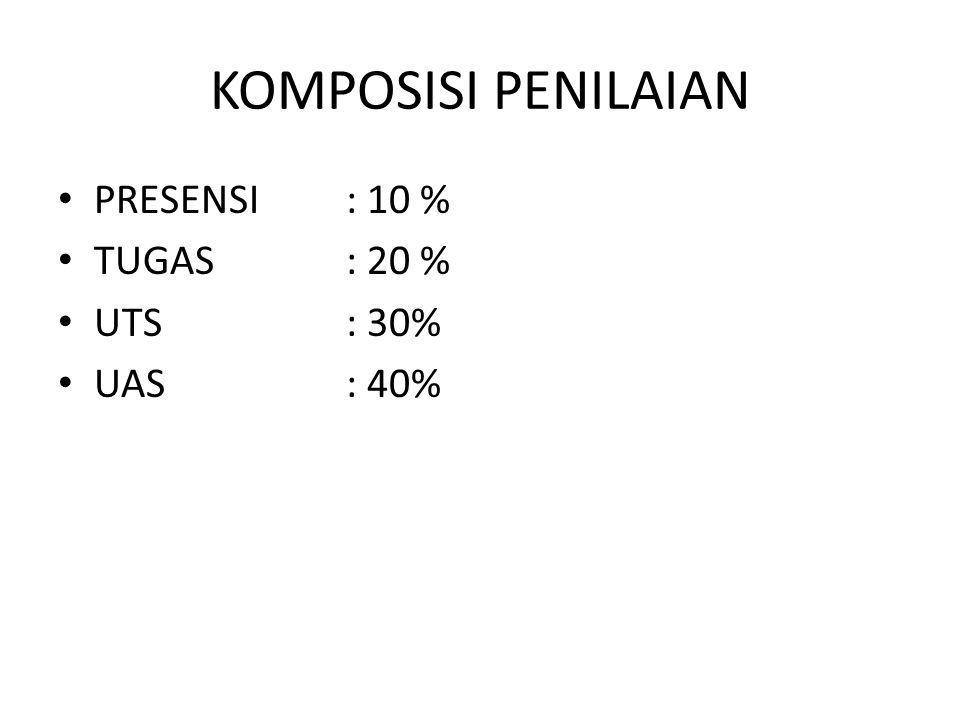 KOMPOSISI PENILAIAN PRESENSI : 10 % TUGAS : 20 % UTS : 30% UAS : 40%
