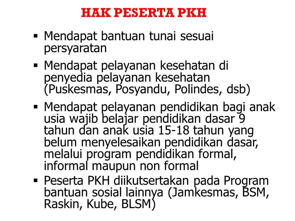 HAK PESERTA PKH Mendapat bantuan tunai sesuai persyaratan