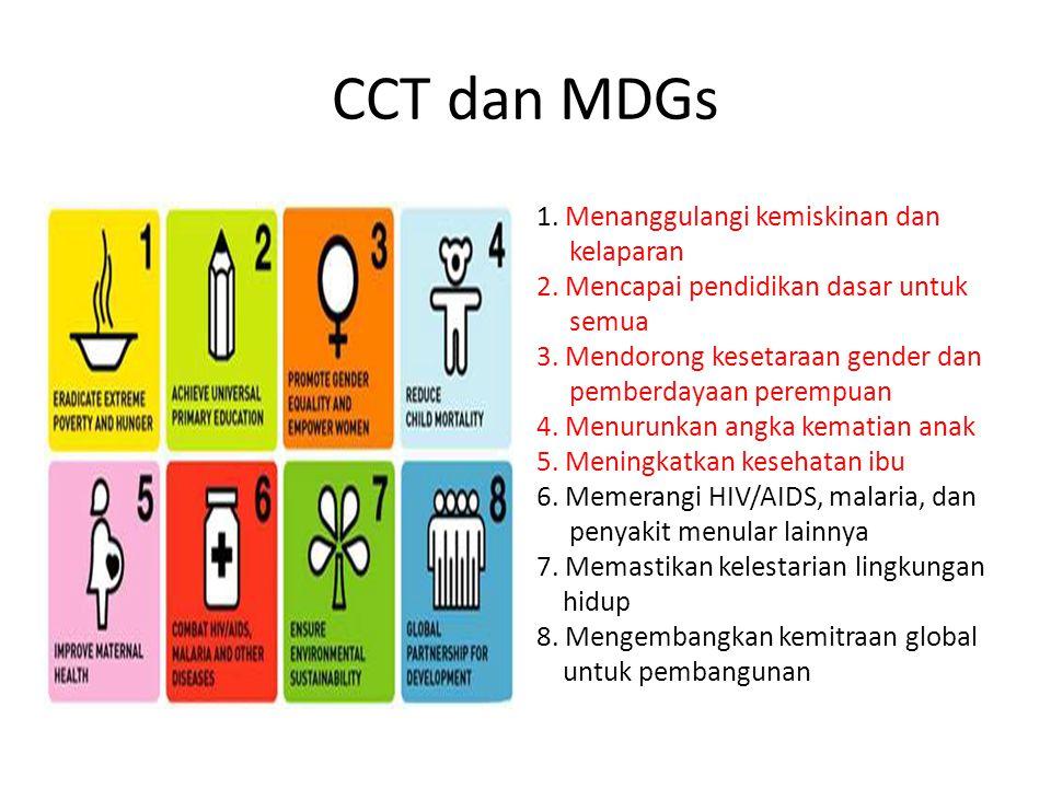 CCT dan MDGs 1. Menanggulangi kemiskinan dan kelaparan