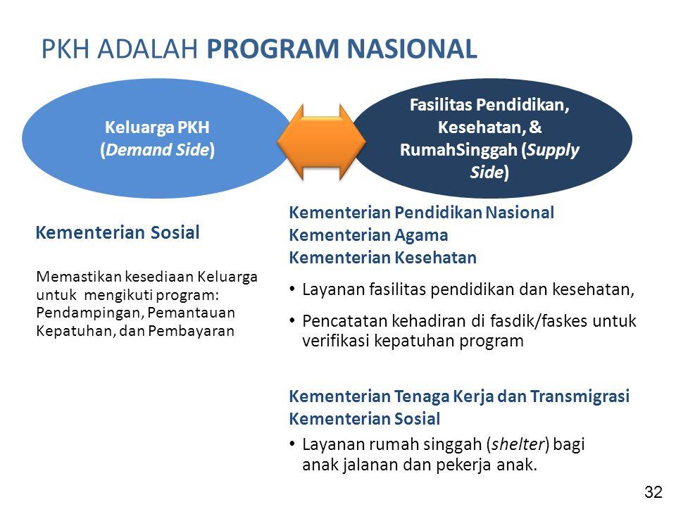 PKH ADALAH PROGRAM NASIONAL