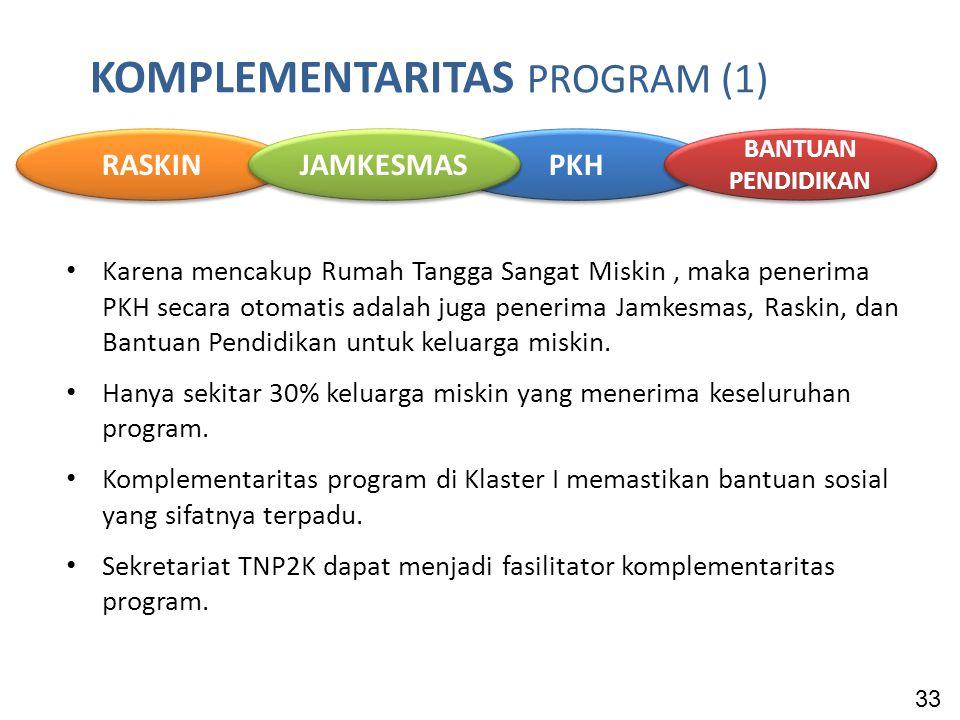 KOMPLEMENTARITAS PROGRAM (1)