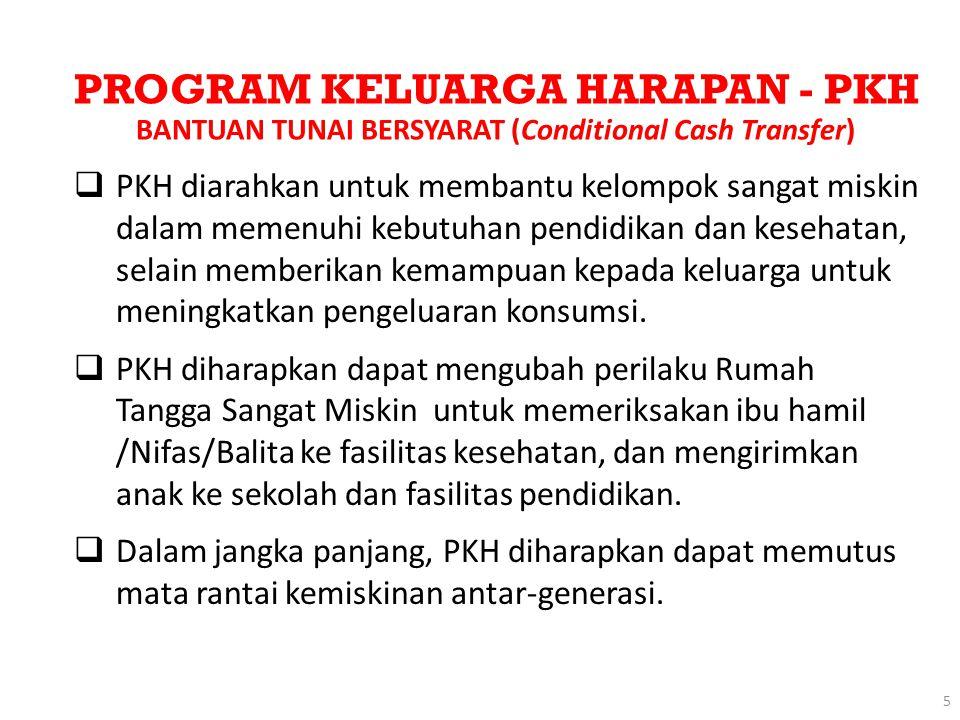 PROGRAM KELUARGA HARAPAN - PKH BANTUAN TUNAI BERSYARAT (Conditional Cash Transfer)