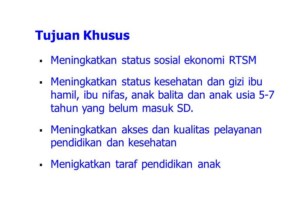 Tujuan Khusus Meningkatkan status sosial ekonomi RTSM