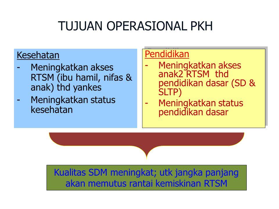 TUJUAN OPERASIONAL PKH