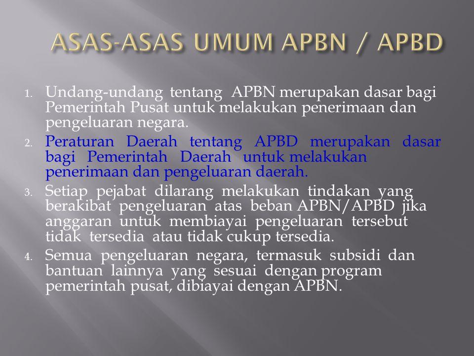 ASAS-ASAS UMUM APBN / APBD
