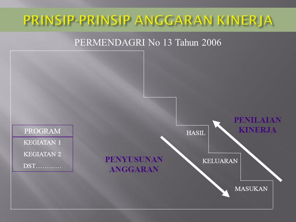 PRINSIP-PRINSIP ANGGARAN KINERJA