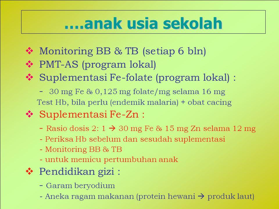 ….anak usia sekolah Monitoring BB & TB (setiap 6 bln)